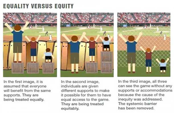 Equality Versus Equity image